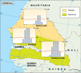 Senegal climate map