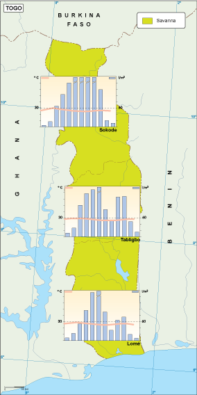 Togo climate map