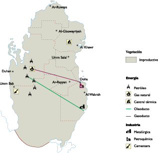 Qatar Economic map