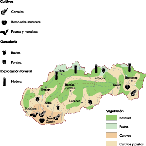 Slovak Republic Land Use map